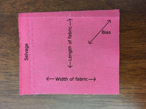 Fabric Directions.jpg